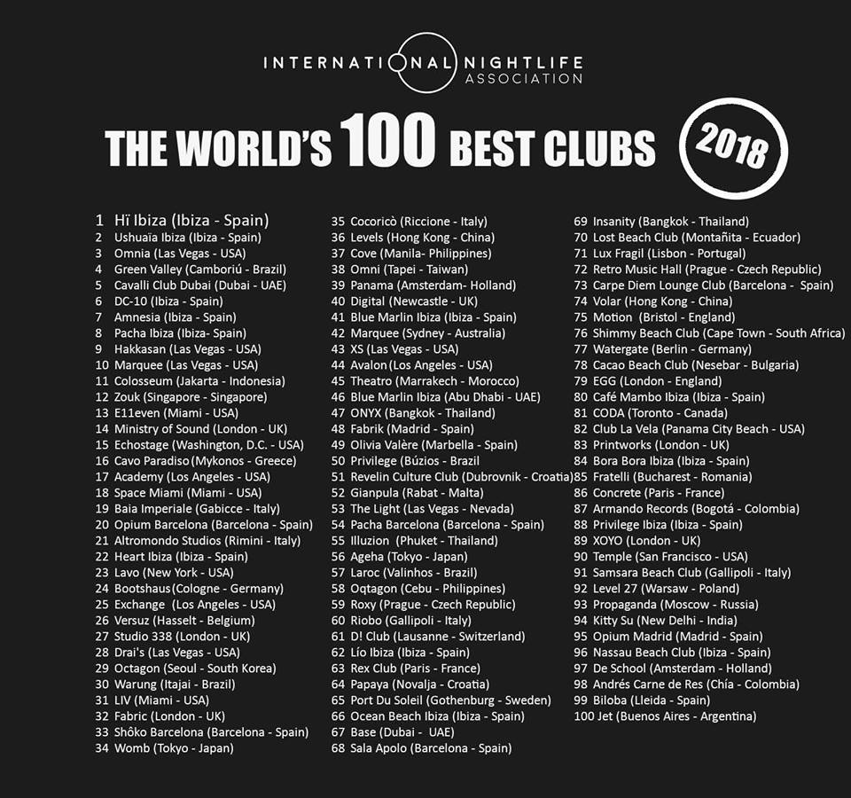 THESE ARE THE 100 BEST CLUBS 2018